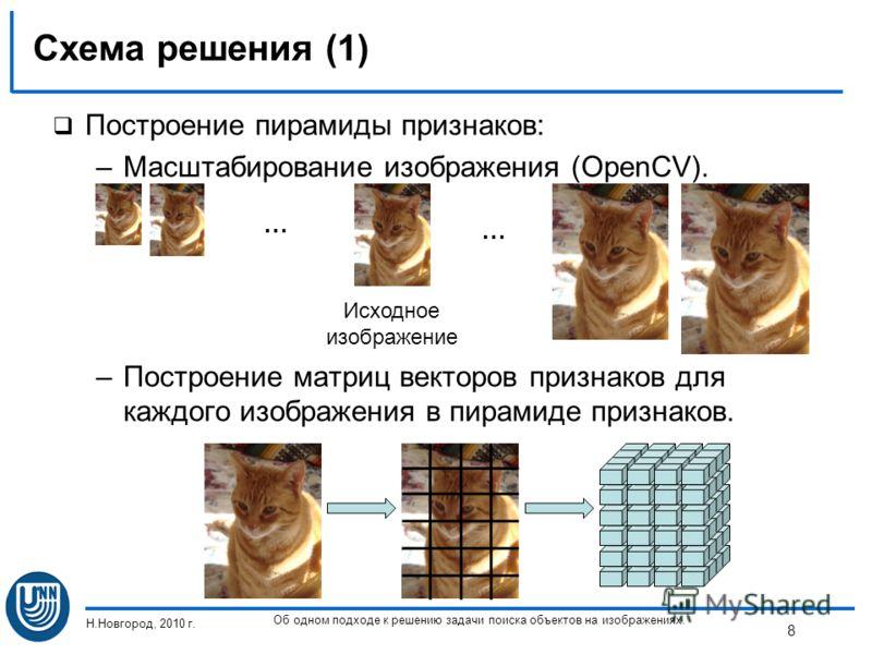 Построение пирамиды признаков: –Масштабирование изображения (OpenCV). –Построение матриц векторов признаков для каждого изображения в пирамиде признаков. Схема решения (1) Н.Новгород, 2010 г. Об одном подходе к решению задачи поиска объектов на изобр