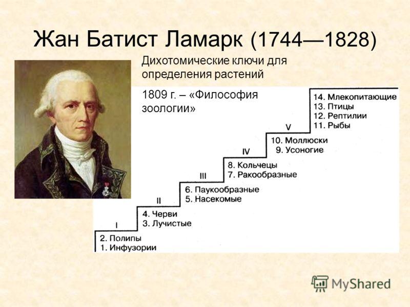 Жан Батист Ламарк (17441828) Дихотомические ключи для определения растений 1809 г. – «Философия зоологии»