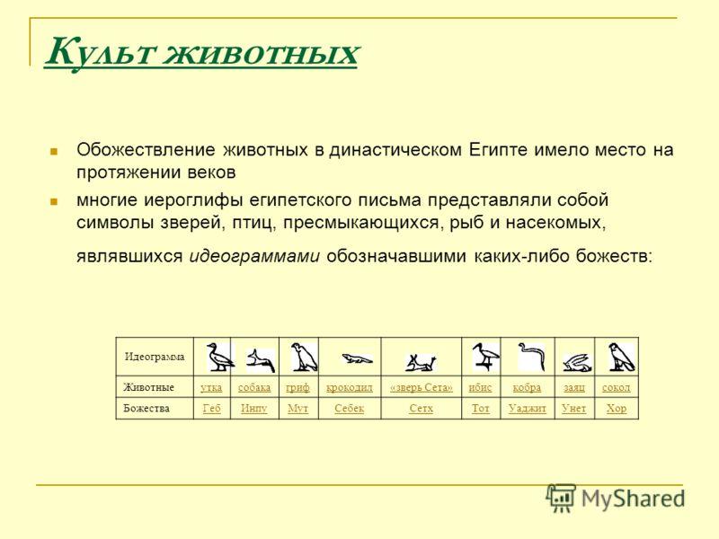 Культ животных Обожествление животных в династическом Египте имело место на протяжении веков многие иероглифы египетского письма представляли собой символы зверей, птиц, пресмыкающихся, рыб и насекомых, являвшихся идеограммами обозначавшими каких-либ