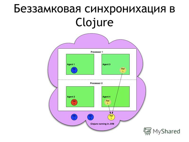 Беззамковая синхронихация в Clojure