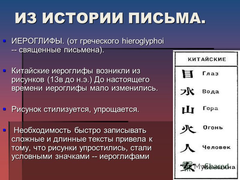ИЗ ИСТОРИИ ПИСЬМА. ИЕРОГЛИФЫ. (от греческого hieroglyphoi -- священные письмена). ИЕРОГЛИФЫ. (от греческого hieroglyphoi -- священные письмена). Китайские иероглифы возникли из рисунков (13в до н.э.) До настоящего времени иероглифы мало изменились. К