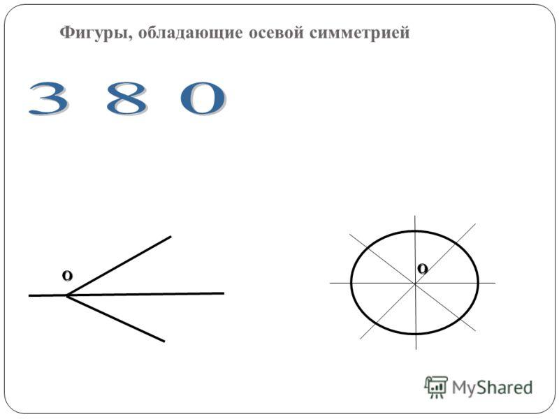 L A D C B E B1B1 C1C1 D1D1 A1A1 E1E1 Построение фигуры, симметричной данной относительно оси симметрии