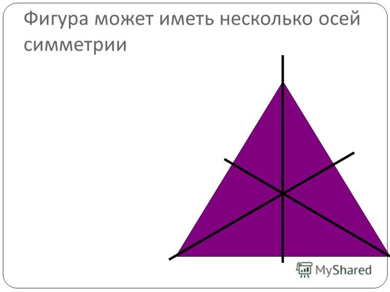 О О Фигуры, обладающие осевой симметрией