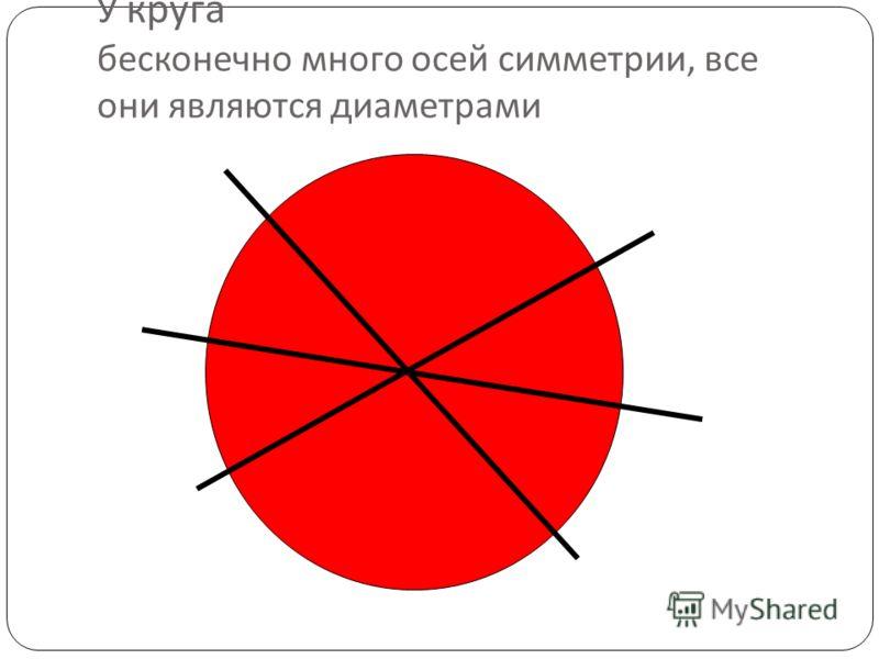 Сколько осей симметрии имеет прямоугольник?