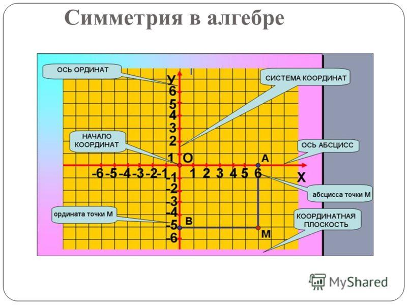 Переносная (скользящая) симметрия или параллельный перенос вдоль прямой. Примером является орнамент – бордюр.