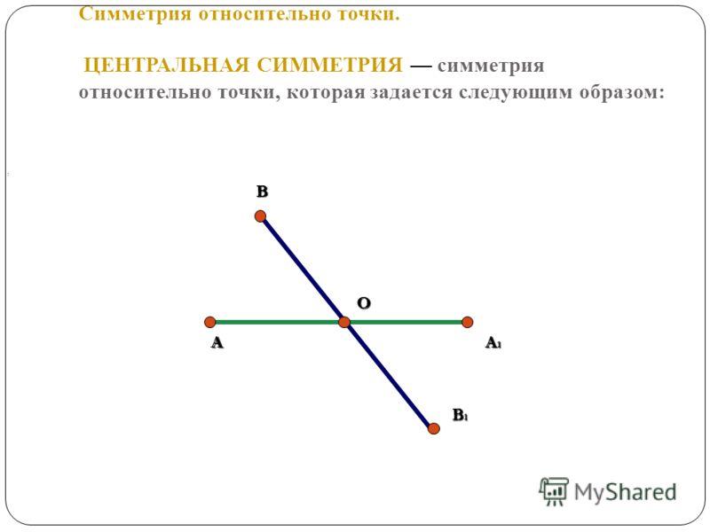 Виды симметрии 1.Симметрия относительно точки 2.Симметрия относительно прямой 3.Симметрия относительно плоскости 4. Поворотная симметрия 5. Винтовая симметрия 6. Скользящая симметрия