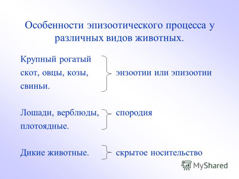 Особенности эпизоотического процесса у различных видов животных. Крупный рогатый скот, овцы, козы,энзоотии или эпизоотии свиньи. Лошади, верблюды,спородия плотоядные. Дикие животные.скрытое носительство