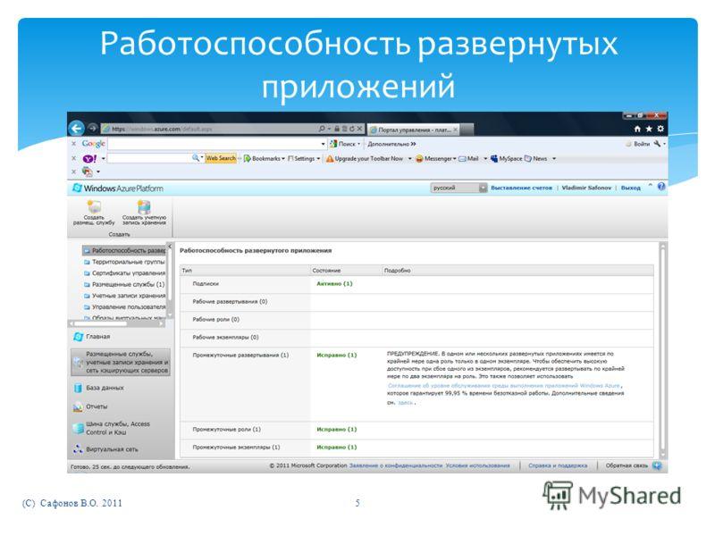 (C) Сафонов В.О. 20115 Работоспособность развернутых приложений