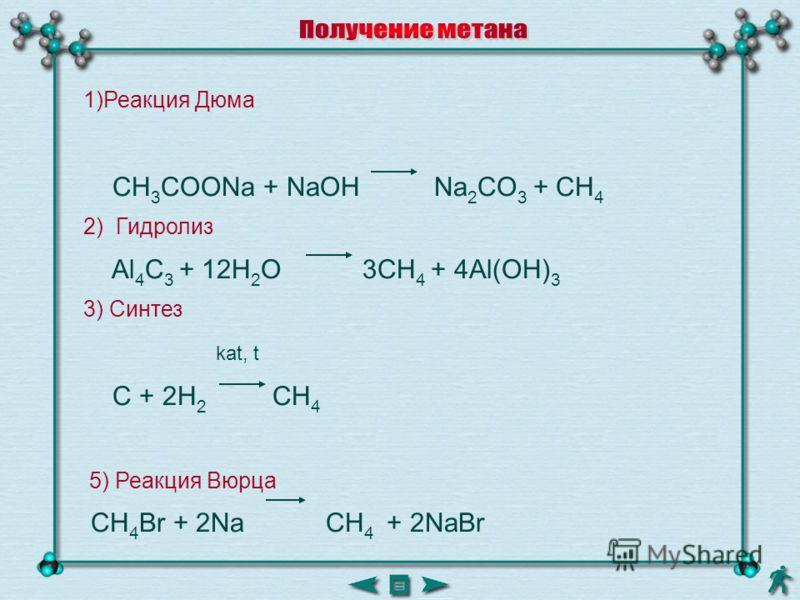 1)Реакция Дюма CH 3 COONa + NaOH Na 2 CO 3 + CH 4 2) Гидролиз Al 4 C 3 + 12H 2 O 3CH 4 + 4Al(OH) 3 3) Синтез kat, t C + 2H 2 CH 4 5) Реакция Вюрца CH 4 Br + 2Na CH 4 + 2NaBr