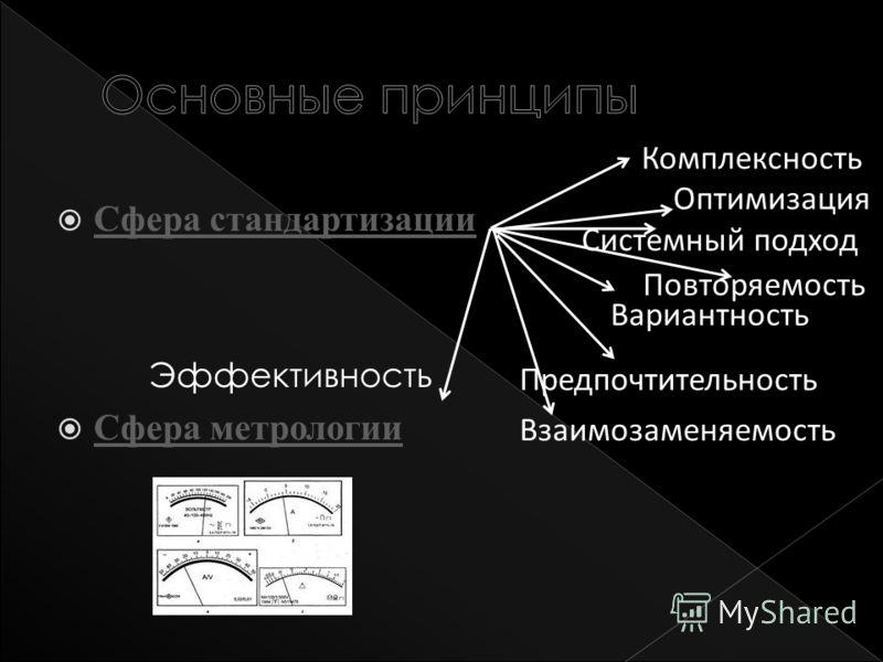 Сфера стандартизации Эффективность Сфера метрологии Комплексность Оптимизация Системный подход Повторяемость Вариантность Взаимозаменяемость Предпочтительность