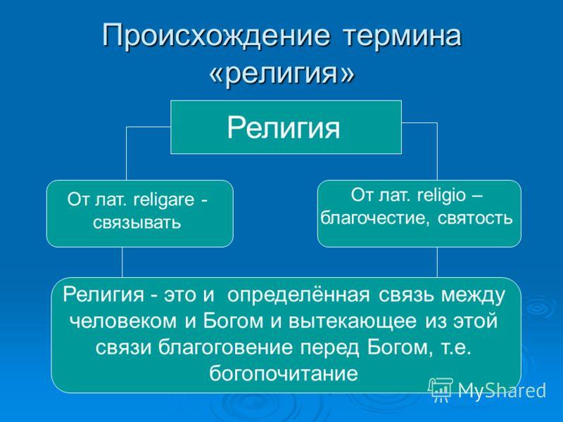 Происхождение термина «религия» Религия От лат. religare - связывать От лат. religio – благочестие, святость Религия - это и определённая связь между человеком и Богом и вытекающее из этой связи благоговение перед Богом, т.е. богопочитание