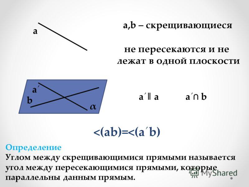 a b α a,b – скрещивающиеся не пересекаются и не лежат в одной плоскости a a a a b