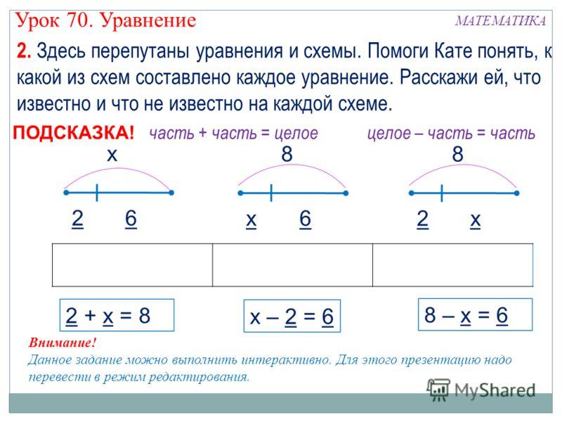 2. Здесь перепутаны уравнения и схемы. Помоги Кате понять, к какой из схем составлено каждое уравнение. Расскажи ей, что известно и что не известно на каждой схеме. Внимание! Данное задание можно выполнить интерактивно. Для этого презентацию надо пер