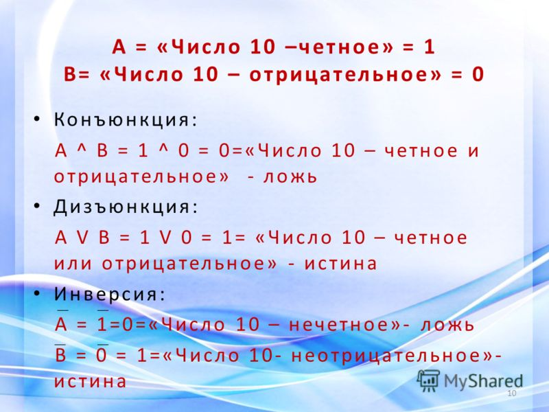 А = «Число 10 –четное» = 1 В= «Число 10 – отрицательное» = 0 Конъюнкция: A ^ B = 1 ^ 0 = 0=«Число 10 – четное и отрицательное» - ложь Дизъюнкция: А V B = 1 V 0 = 1= «Число 10 – четное или отрицательное» - истина Инверсия: А = 1=0=«Число 10 – нечетное