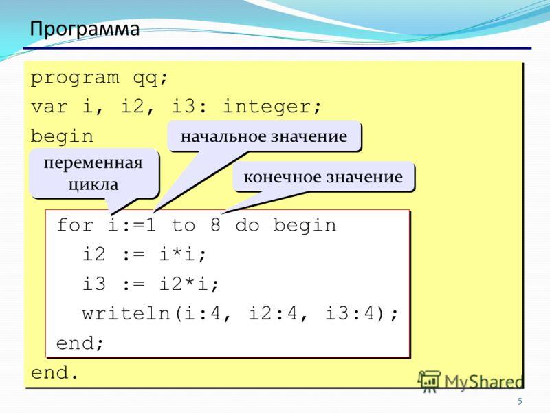 5 Программа program qq; var i, i2, i3: integer; begin for i:=1 to 8 do begin i2 := i*i; i3 := i2*i; writeln(i:4, i2:4, i3:4); end; end. переменная цикла переменная цикла начальное значение конечное значение