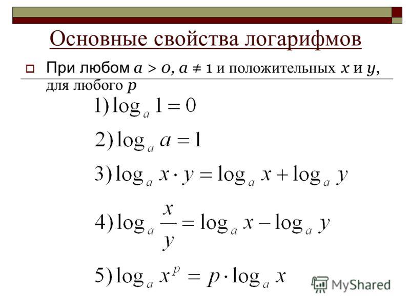 Основные свойства логарифмов При любом a > 0, a 1 и положительных х и у, для любого р