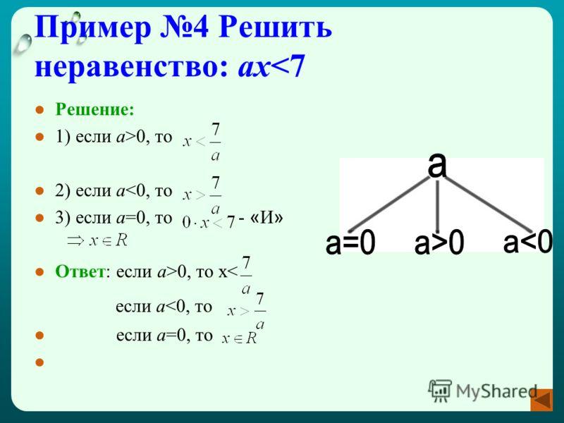 Пример 4 Решить неравенство: ах0, то 2) если а0, то х< если а