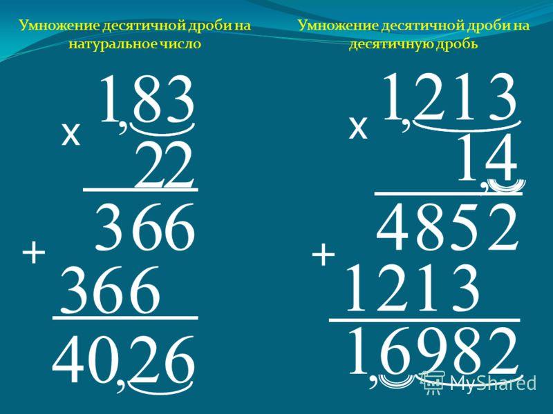 Умножение десятичной дроби на натуральное число Умножение десятичной дроби на десятичную дробь 3121, 41, 28961, х х 381, 663, 2 663 6204 + 2584 3121 + 2