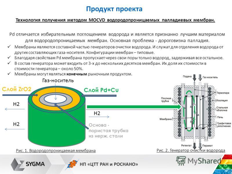 НП «ЦТТ РАН и РОСНАНО» Технология получения методом MOCVD водородопроницаемых палладиевых мембран. Продукт проекта Мембраны являются составной частью генераторов очистки водорода. И служат для отделения водорода от других составляющих газа-носителя.