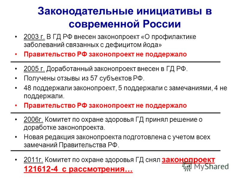 2003 г. В ГД РФ внесен законопроект «О профилактике заболеваний связанных с дефицитом йода» Правительство РФ законопроект не поддержало 2005 г. Доработанный законопроект внесен в ГД РФ. Получены отзывы из 57 субъектов РФ. 48 поддержали законопроект,