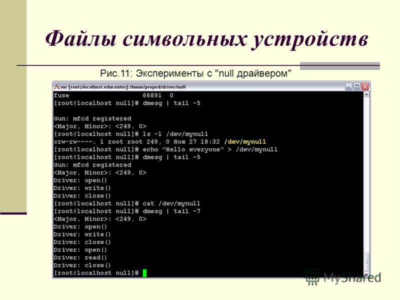 Файлы символьных устройств Рис.11: Эксперименты с null драйвером