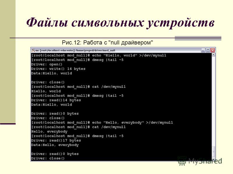 Файлы символьных устройств Рис.12: Работа с null драйвером