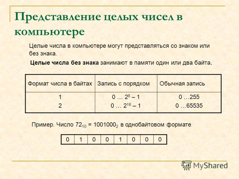 Представление целых чисел в компьютере Целые числа в компьютере могут представляться со знаком или без знака. Целые числа без знака занимают в памяти один или два байта. Формат числа в байтахЗапись с порядкомОбычная запись 1212 0 … 2 8 – 1 0 … 2 16 –