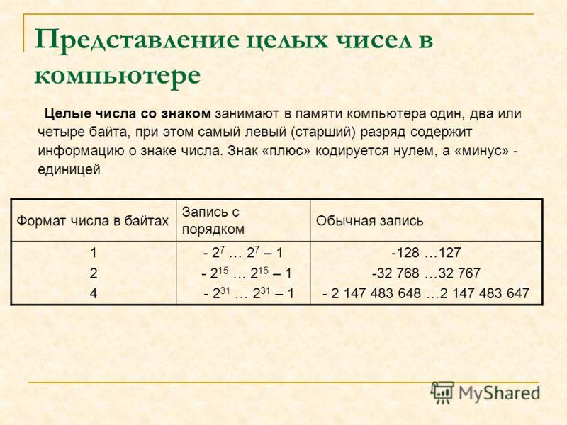 дополнительный код числа со знаком
