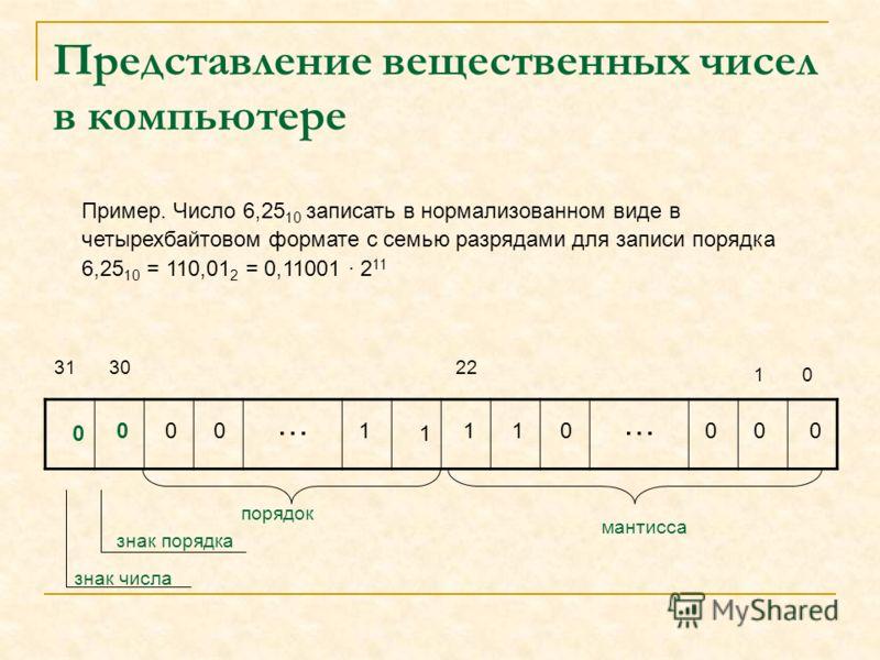 Представление вещественных чисел в компьютере Пример. Число 6,25 10 записать в нормализованном виде в четырехбайтовом формате с семью разрядами для записи порядка 6,25 10 = 110,01 2 = 0,11001 2 11 …… знак числа знак порядка порядок мантисса 313022 0