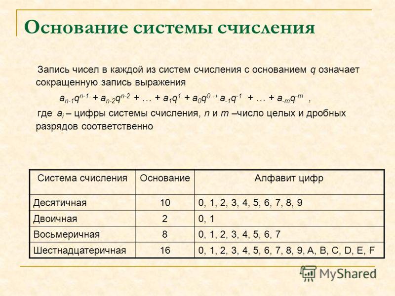 Основание системы счисления Запись чисел в каждой из систем счисления с основанием q означает сокращенную запись выражения a n-1 q n-1 + a n-2 q n-2 + … + a 1 q 1 + a 0 q 0 + a -1 q -1 + … + a -m q -m, где a i – цифры системы счисления, n и m –число