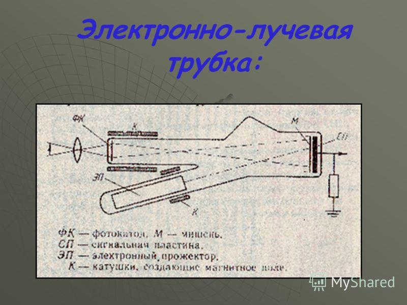 Электронно-лучевая трубка: