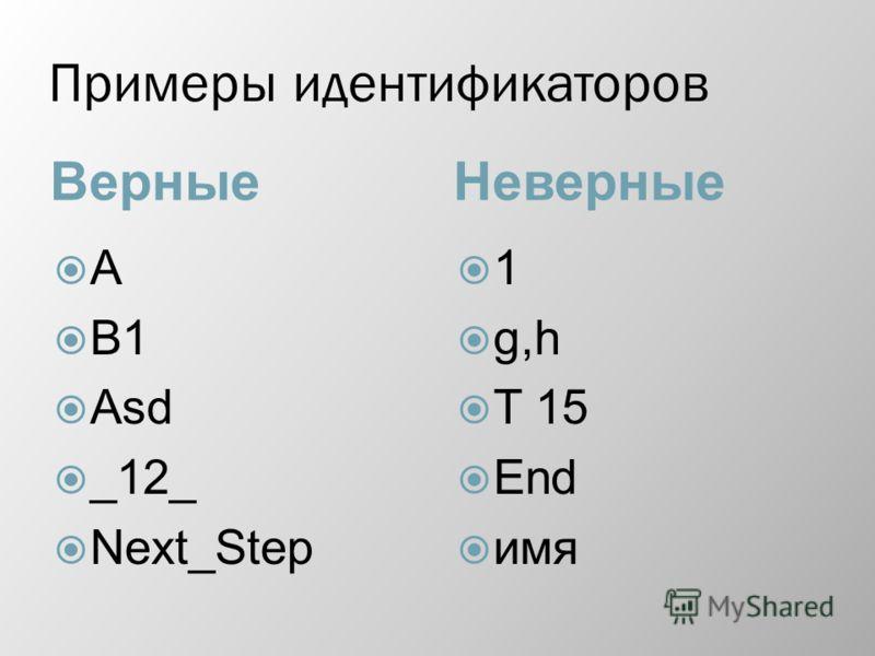 Примеры идентификаторов ВерныеНеверные A B1 Asd _12_ Next_Step 1 g,h T 15 End имя
