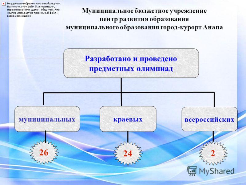 Разработано и проведено предметных олимпиад муниципальныхкраевых всероссийских 26 24 2 Муниципальное бюджетное учреждение центр развития образования муниципального образования город-курорт Анапа
