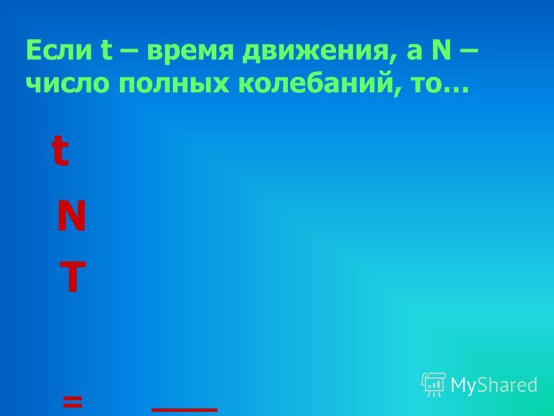 Если t – время движения, а N – число полных колебаний, то… t N T = ___