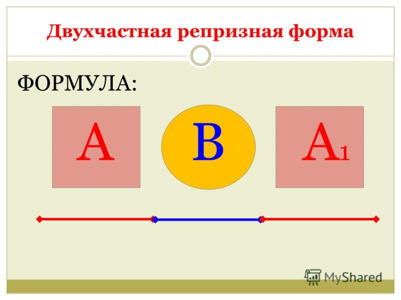 Двухчастная репризная форма ФОРМУЛА: А В А 1