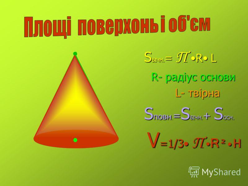 вершина основа радіус основи висота твірна