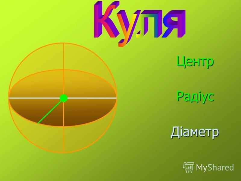 S БІЧН. = П R L R- радіус основи R- радіус основи L- твірна L- твірна S повн. = S БІЧН. + S ОСН. V =1/3 П R ² H V =1/3 П R ² H