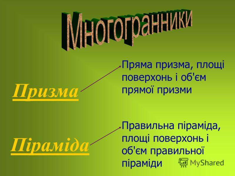 Аксіоми стереометрії Аксіоми стереометрії Аксіоми стереометрії Аксіоми стереометрії Розміщення прямих у просторі Розміщення прямих у просторі Розміщен