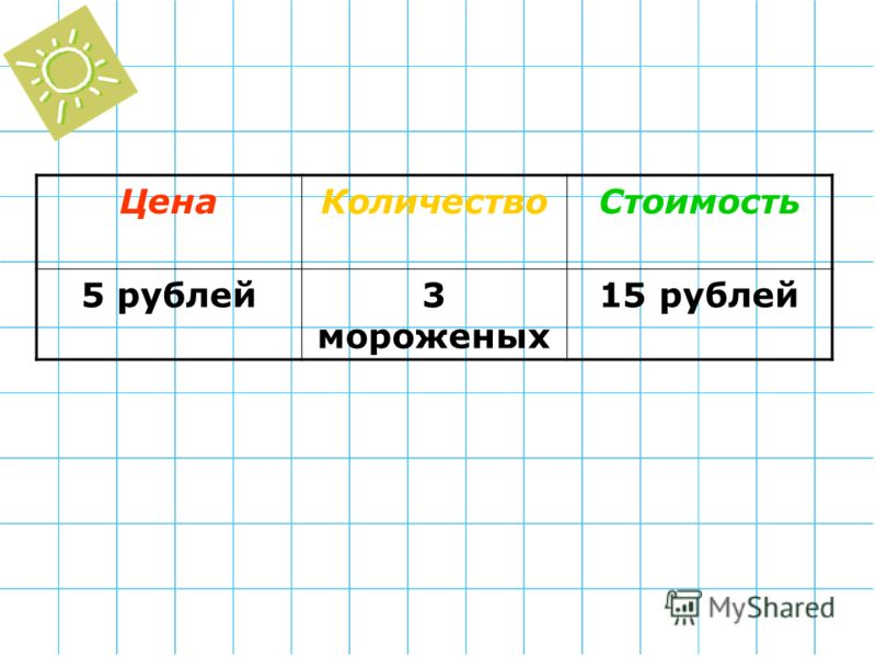 ЦенаКоличествоСтоимость 5 рублей3 мороженых 15 рублей