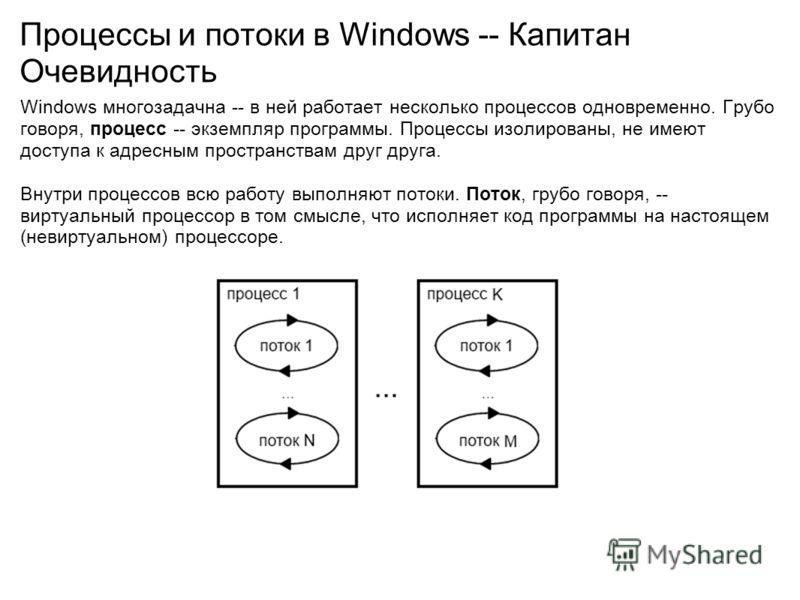 Процессы и потоки в Windows -- Капитан Очевидность Windows многозадачна -- в ней работает несколько процессов одновременно. Грубо говоря, процесс -- экземпляр программы. Процессы изолированы, не имеют доступа к адресным пространствам друг друга. Внут