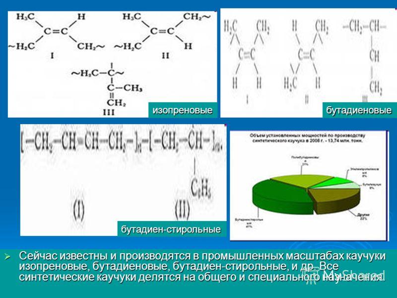 Сейчас известны и производятся в промышленных масштабах каучуки изопреновые, бутадиеновые, бутадиен-стирольные, и др. Все синтетические каучуки делятся на общего и специального назначения. Сейчас известны и производятся в промышленных масштабах каучу