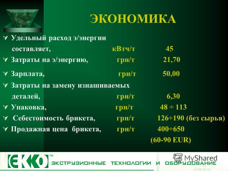 ЭКОНОМИКА Удельный расход э/энергии составляет, кВтч/т 45 Затраты на э/энергию, грн/т 21,70 Зарплата, грн/т 50,00 Затраты на замену изнашиваемых деталей, грн/т 6,30 Упаковка, грн/т 48 ÷ 113 Себестоимость брикета, грн/т 126÷190 (без сырья) Продажная ц