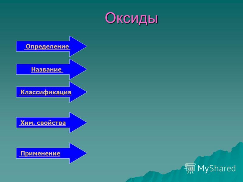 Оксиды Определение Название Классификация Хим. свойства Применение