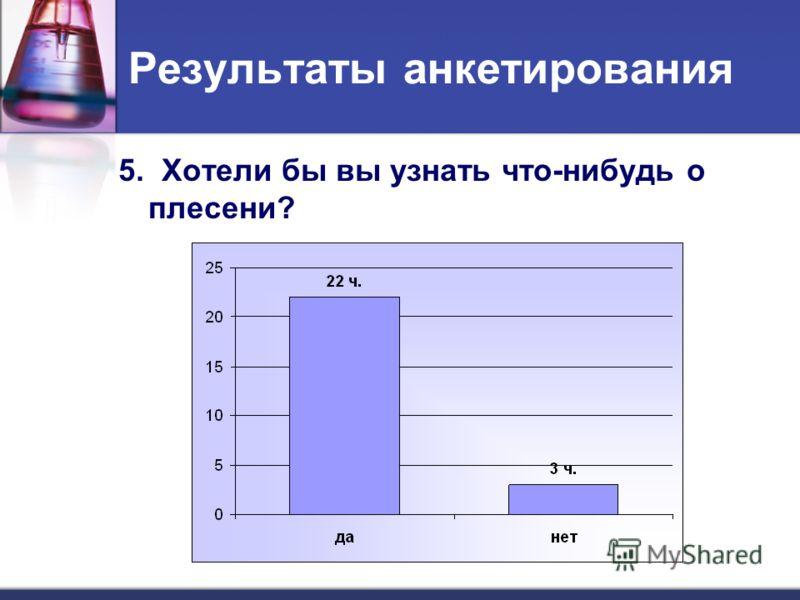 Результаты анкетирования 5. Хотели бы вы узнать что-нибудь о плесени?