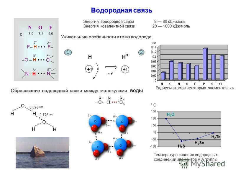 Водородная связь F– H F– –O – H N O F χ 3,0 3,5 4,0 Энергия водородной связи 8 80 кДж/моль Энергия ковалентной связи 20 1000 кДж/моль Уникальные особенности атома водорода Радиусы атомов некоторых элементов, нм Образование водородной связи между моле