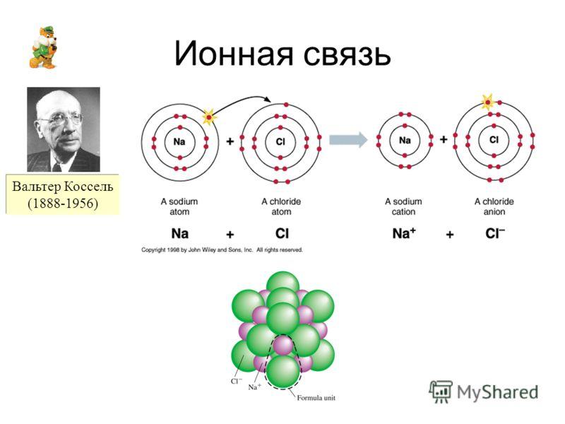 Ионная связь Вальтер Коссель (1888-1956)
