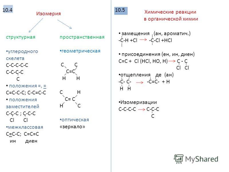 10.4 Изомерия структурнаяпространственная геометрическая С С С=С Н Н С Н С= С Н С оптическая «зеркало» углеродного скелета С-С-С-С-С С-С-С-С С положения =, = С=С-С-С; С-С=С-С положения заместителей С-С-С ; С-С-С Cl Cl межклассовая С=С-С; С=С=С ин дие