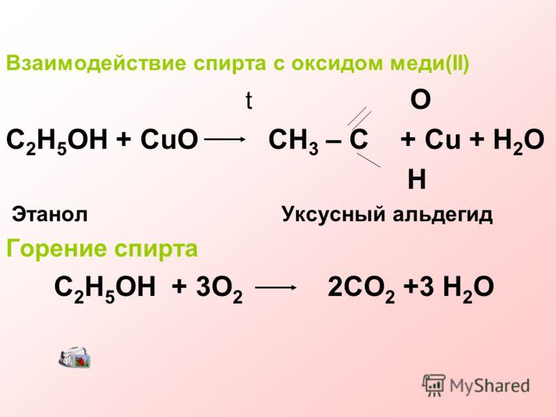Взаимодействие спирта с оксидом меди(II) t O C 2 H 5 OH + CuO CH 3 – C + Cu + H 2 O H Этанол Уксусный альдегид Горение спирта C 2 H 5 OH + 3O 2 2CO 2 +3 H 2 O