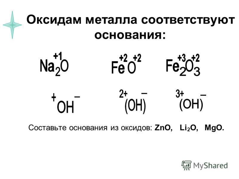 Оксидам металла соответствуют основания: Составьте основания из оксидов: ZnO, Li 2 O, MgO.