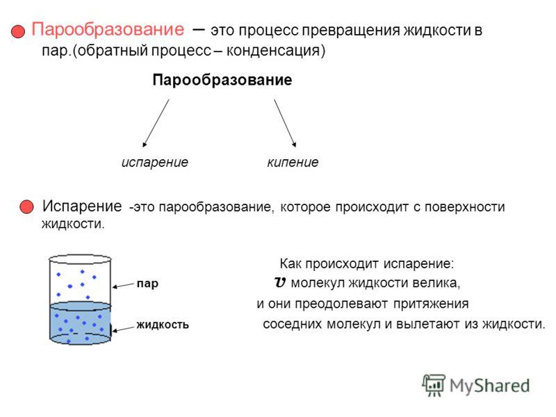 Парообразование – это процесс превращения жидкости в пар.(обратный процесс – конденсация) Парообразование испарение кипение Испарение -это парообразование, которое происходит с поверхности жидкости. Как происходит испарение: пар U молекул жидкости ве